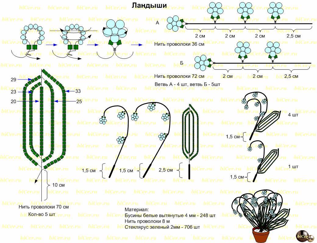 Цветы из бисера схема плетения с пошаговым фото для начинающих схема